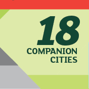 Companion Cities